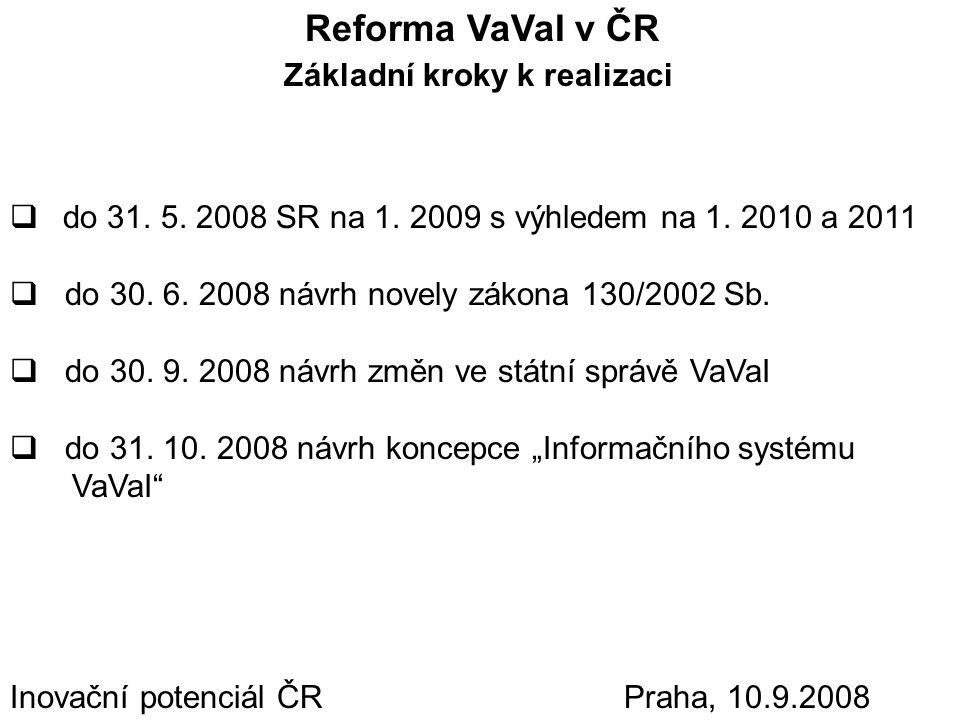 Inovační potenciál ČR Praha, 10.9.2008 Reforma VaVaI v ČR Základní kroky k realizaci  do 31. 5. 2008 SR na 1. 2009 s výhledem na 1. 2010 a 2011  do
