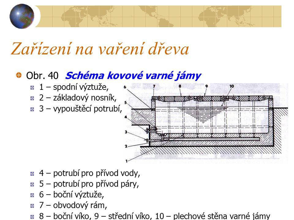 Zařízení na vaření dřeva Po délce bazénu jsou připevněny půlkruhové segmenty z ocelových profilů, po kterých se v průběhu hydrotermické úpravy výřezy