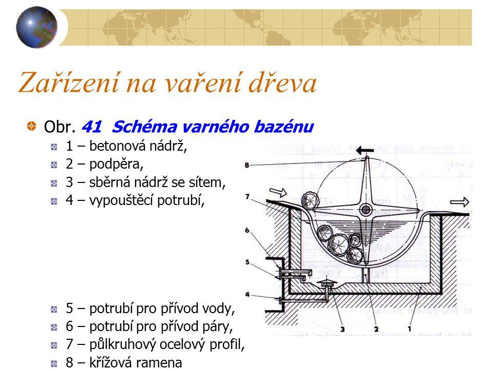 Zařízení na vaření dřeva Obr. 40 Schéma kovové varné jámy 1 – spodní výztuže, 2 – základový nosník, 3 – vypouštěcí potrubí, 4 – potrubí pro přívod vod