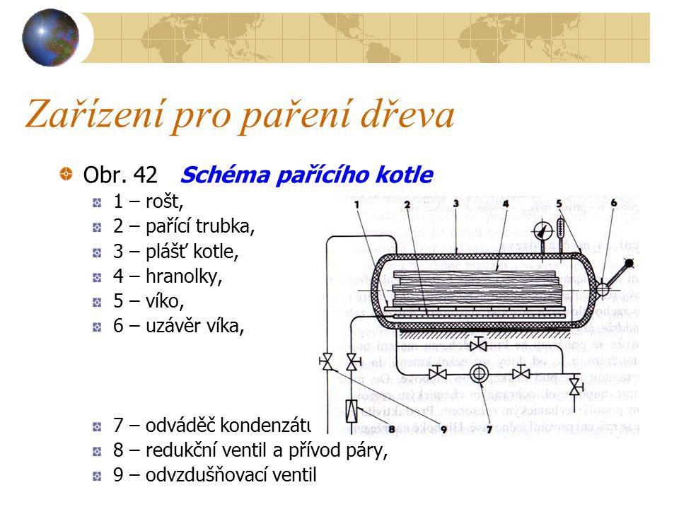 Zařízení pro paření dřeva Pařicí kotel s jedním víkem (neprůchozí typ) je tlaková nádoba zhotovená z ocelového pláště, zevnitř vyloženého tepelně izol