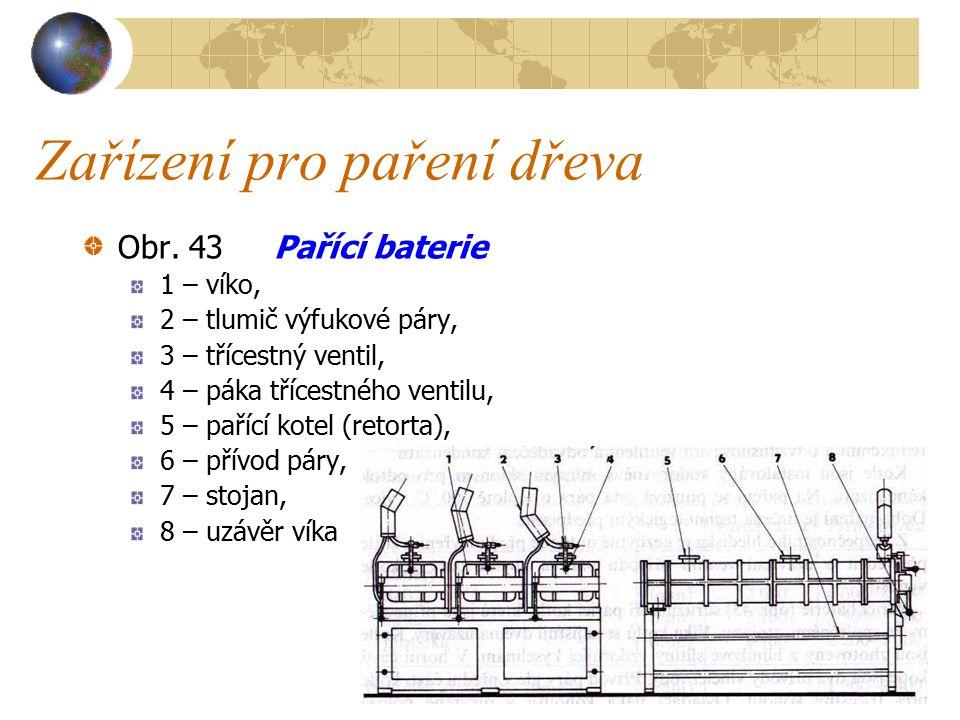 Zařízení pro paření dřeva Kotle jsou instalovány vodorovně s mírným sklonem pro odtok kondenzátu Na paření se používá sytá pára o teplotě 100°C i více
