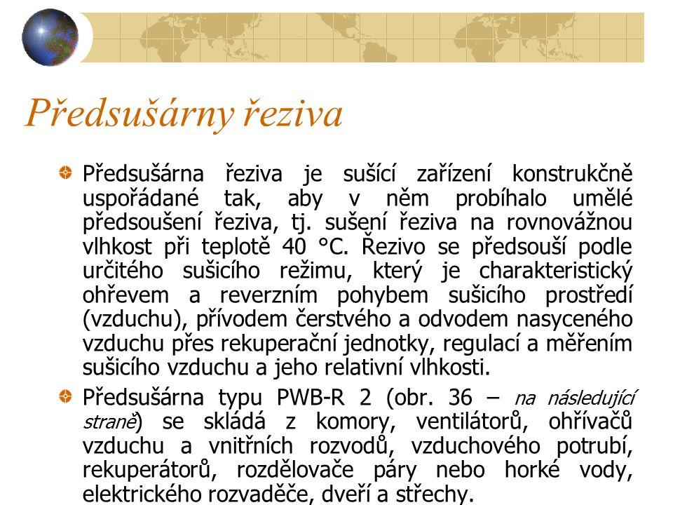 Sušárny speciální Obr.39.