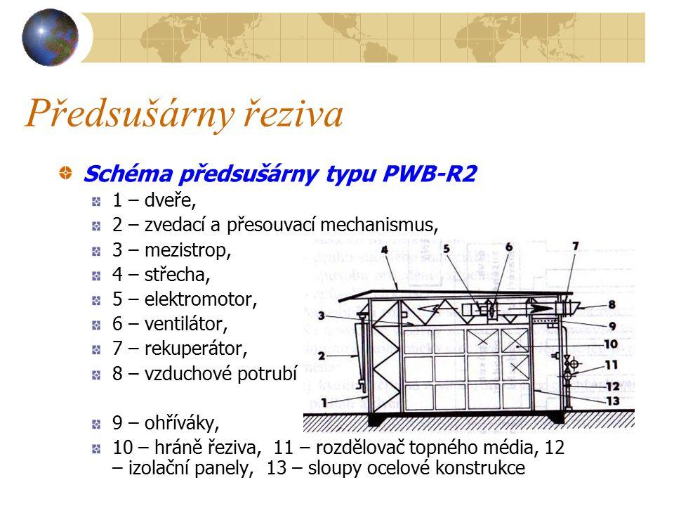 Předsušárny řeziva Schéma předsušárny typu PWB-R2 1 – dveře, 2 – zvedací a přesouvací mechanismus, 3 – mezistrop, 4 – střecha, 5 – elektromotor, 6 – ventilátor, 7 – rekuperátor, 8 – vzduchové potrubí 9 – ohříváky, 10 – hráně řeziva, 11 – rozdělovač topného média, 12 – izolační panely, 13 – sloupy ocelové konstrukce
