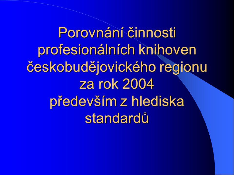 Porovnání činnosti profesionálních knihoven českobudějovického regionu za rok 2004 především z hlediska standardů