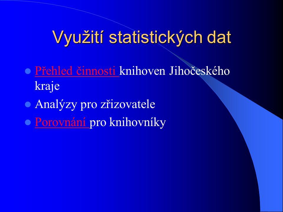 Využití statistických dat Přehled činnosti knihoven Jihočeského kraje Přehled činnosti Analýzy pro zřizovatele Porovnání pro knihovníky Porovnání