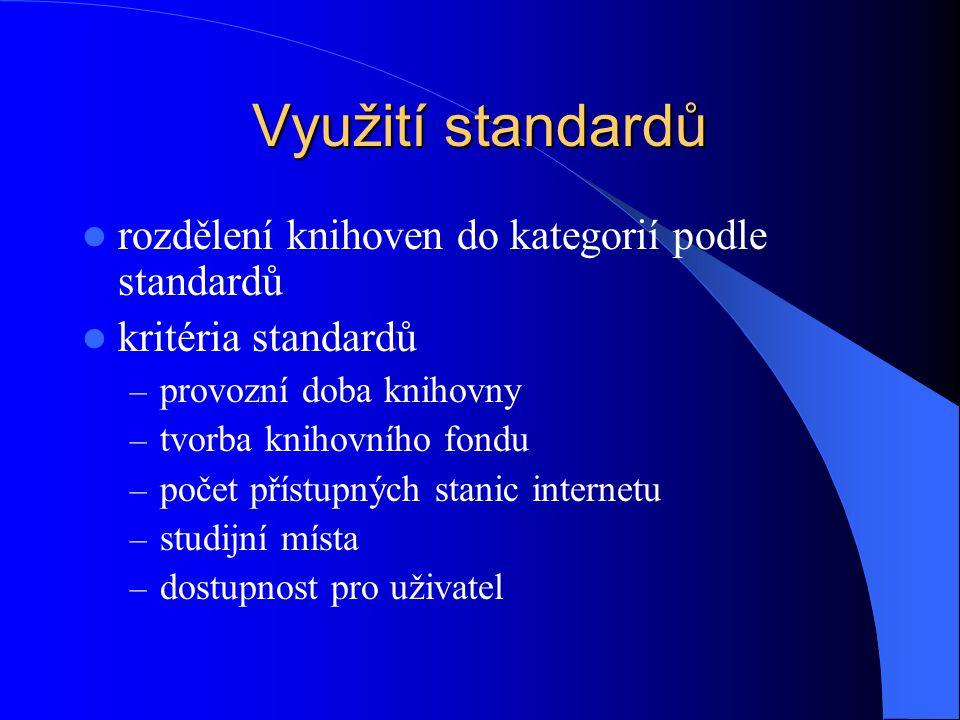 Využití standardů rozdělení knihoven do kategorií podle standardů kritéria standardů – provozní doba knihovny – tvorba knihovního fondu – počet přístupných stanic internetu – studijní místa – dostupnost pro uživatel