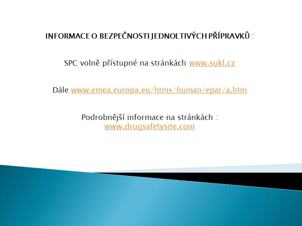 INFORMACE O BEZPEČNOSTI JEDNOLTIVÝCH PŘÍPRAVKŮ : SPC volně přístupné na stránkách www.sukl.czwww.sukl.cz Dále www.emea.europa.eu/htms/human/epar/a.htm