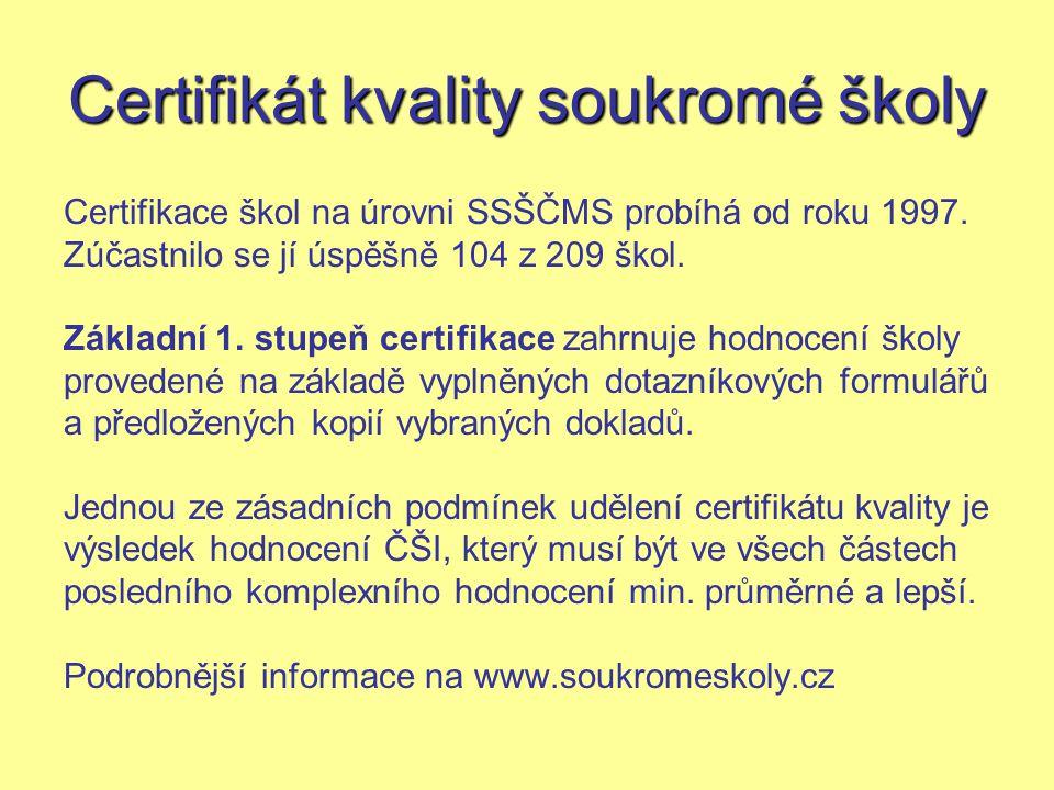 Certifikát kvality soukromé školy Certifikace škol na úrovni SSŠČMS probíhá od roku 1997.