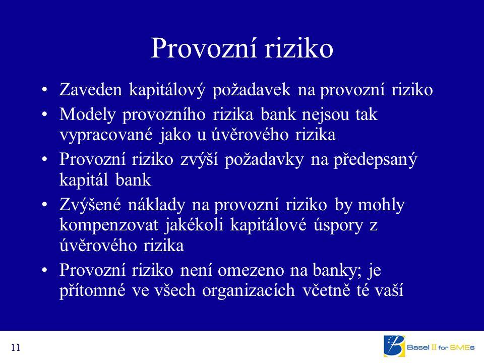 11 Provozní riziko Zaveden kapitálový požadavek na provozní riziko Modely provozního rizika bank nejsou tak vypracované jako u úvěrového rizika Provozní riziko zvýší požadavky na předepsaný kapitál bank Zvýšené náklady na provozní riziko by mohly kompenzovat jakékoli kapitálové úspory z úvěrového rizika Provozní riziko není omezeno na banky; je přítomné ve všech organizacích včetně té vaší