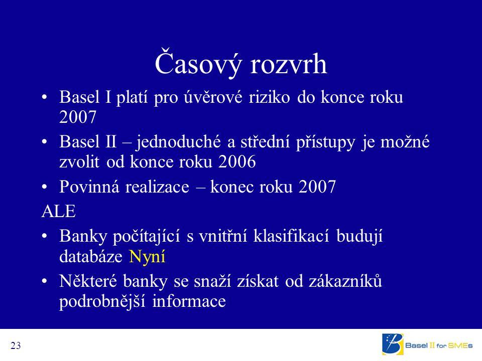 23 Časový rozvrh Basel I platí pro úvěrové riziko do konce roku 2007 Basel II – jednoduché a střední přístupy je možné zvolit od konce roku 2006 Povin
