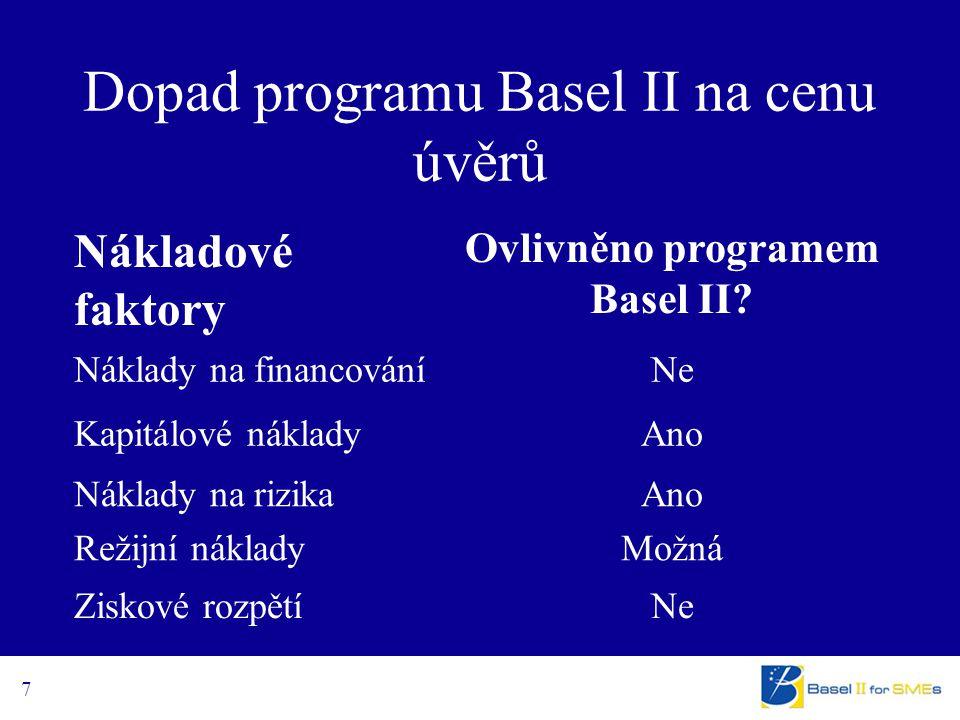 7 Dopad programu Basel II na cenu úvěrů Nákladové faktory Ovlivněno programem Basel II? Náklady na financováníNeNe Kapitálové nákladyAno Náklady na ri