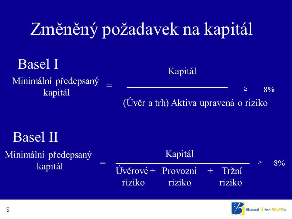 8 Změněný požadavek na kapitál Minimální předepsaný kapitál Kapitál (Úvěr a trh) Aktiva upravená o riziko =  8% Minimální předepsaný kapitál Kapitál
