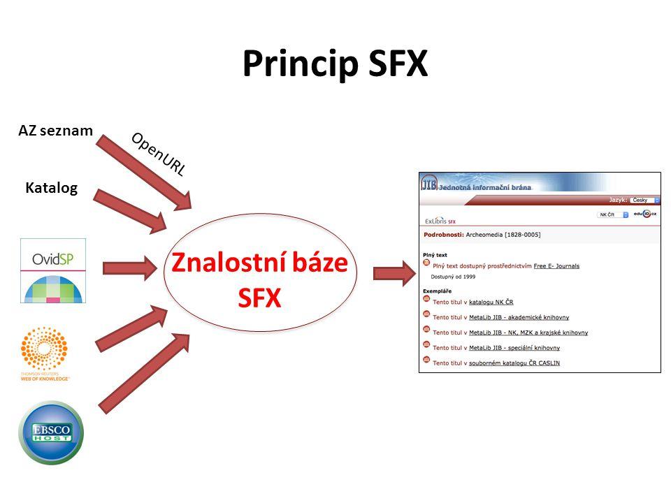 Princip SFX Znalostní báze SFX OpenURL Katalog AZ seznam