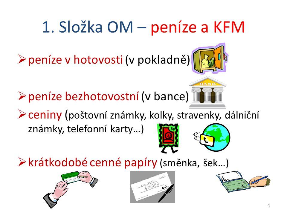 1. Složka OM – peníze a KFM  peníze v hotovosti (v pokladně)  peníze bezhotovostní (v bance)  ceniny ( poštovní známky, kolky, stravenky, dálniční