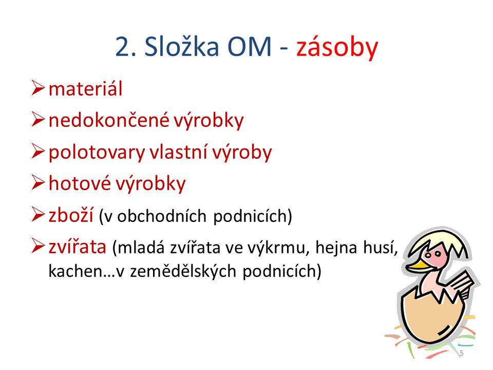 2. Složka OM - zásoby  materiál  nedokončené výrobky  polotovary vlastní výroby  hotové výrobky  zboží (v obchodních podnicích)  zvířata (mladá