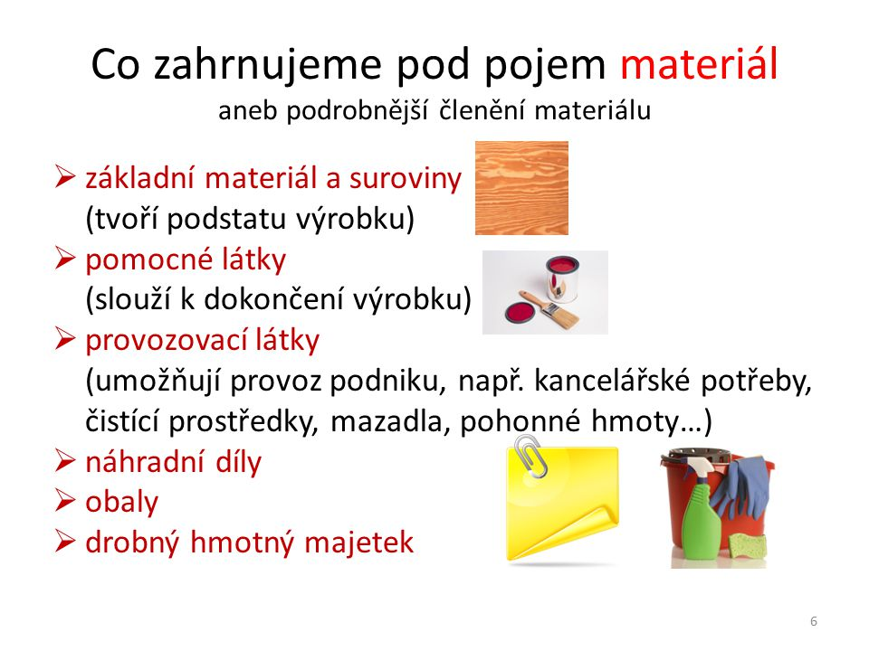 Co zahrnujeme pod pojem materiál aneb podrobnější členění materiálu  základní materiál a suroviny (tvoří podstatu výrobku)  pomocné látky (slouží k dokončení výrobku)  provozovací látky (umožňují provoz podniku, např.