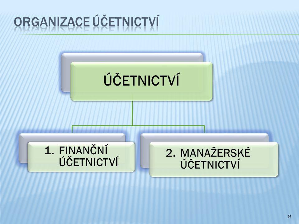 ÚČETNICTVÍ 1.FINANČNÍ ÚČETNICTVÍ 2.MANAŽERSKÉ ÚČETNICTVÍ 9