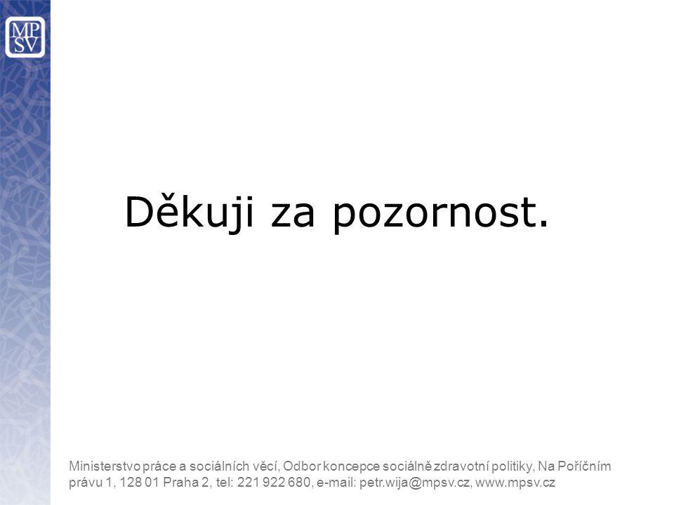 Ministerstvo práce a sociálních věcí, Odbor koncepce sociálně zdravotní politiky, Na Poříčním právu 1, 128 01 Praha 2, tel: 221 922 680, e-mail: petr.wija@mpsv.cz, www.mpsv.cz Děkuji za pozornost.
