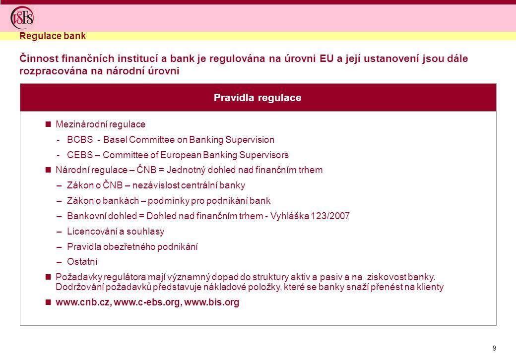 9 Činnost finančních institucí a bank je regulována na úrovni EU a její ustanovení jsou dále rozpracována na národní úrovni Pravidla regulace Regulace bank Mezinárodní regulace -BCBS - Basel Committee on Banking Supervision -CEBS – Committee of European Banking Supervisors Národní regulace – ČNB = Jednotný dohled nad finančním trhem –Zákon o ČNB – nezávislost centrální banky –Zákon o bankách – podmínky pro podnikání bank –Bankovní dohled = Dohled nad finančním trhem - Vyhláška 123/2007 –Licencování a souhlasy –Pravidla obezřetného podnikání –Ostatní Požadavky regulátora mají významný dopad do struktury aktiv a pasiv a na ziskovost banky.