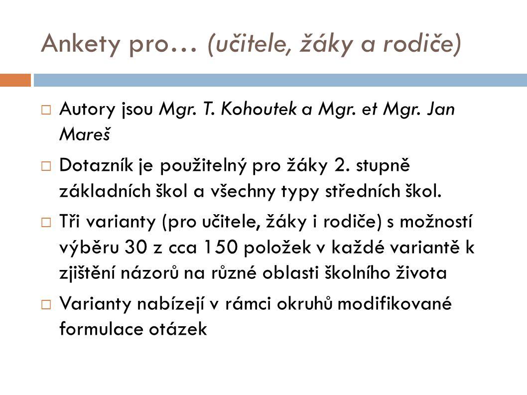 Ankety pro… (učitele, žáky a rodiče)  Autory jsou Mgr. T. Kohoutek a Mgr. et Mgr. Jan Mareš  Dotazník je použitelný pro žáky 2. stupně základních šk