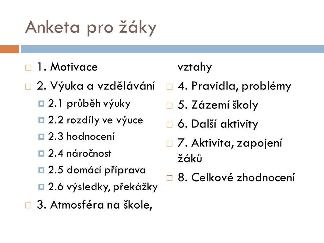 Anketa pro žáky  1.Motivace  2.