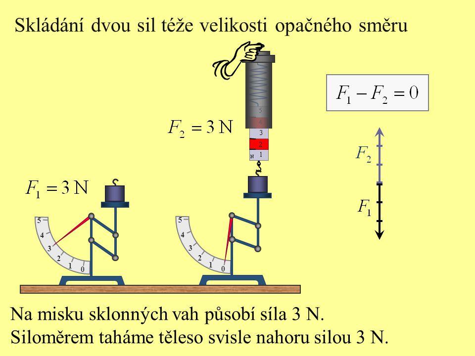 1 0 2 3 4 5 1 0 2 3 4 5 Na misku sklonných vah působí síla 3 N. Siloměrem taháme těleso svisle nahoru silou 3 N. Skládání dvou sil téže velikosti opač