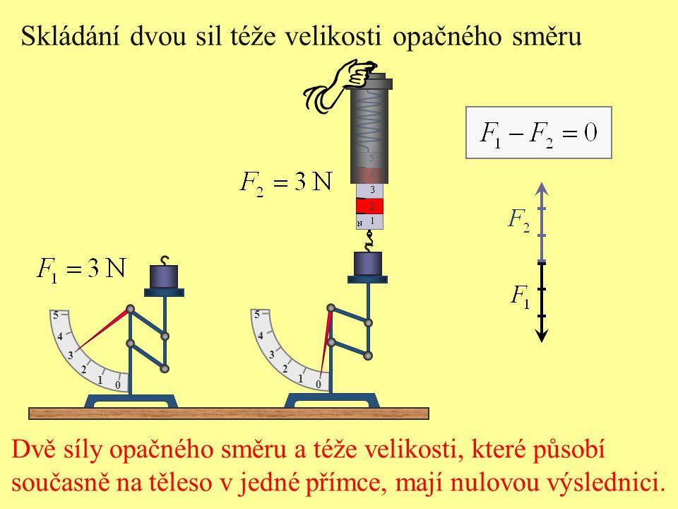 1 0 2 3 4 5 1 0 2 3 4 5 Dvě síly opačného směru a téže velikosti, které působí současně na těleso v jedné přímce, mají nulovou výslednici. Skládání dv