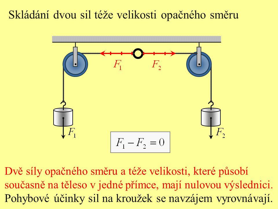Dvě síly opačného směru a téže velikosti, které působí současně na těleso v jedné přímce, mají nulovou výslednici. Pohybové účinky sil na kroužek se n