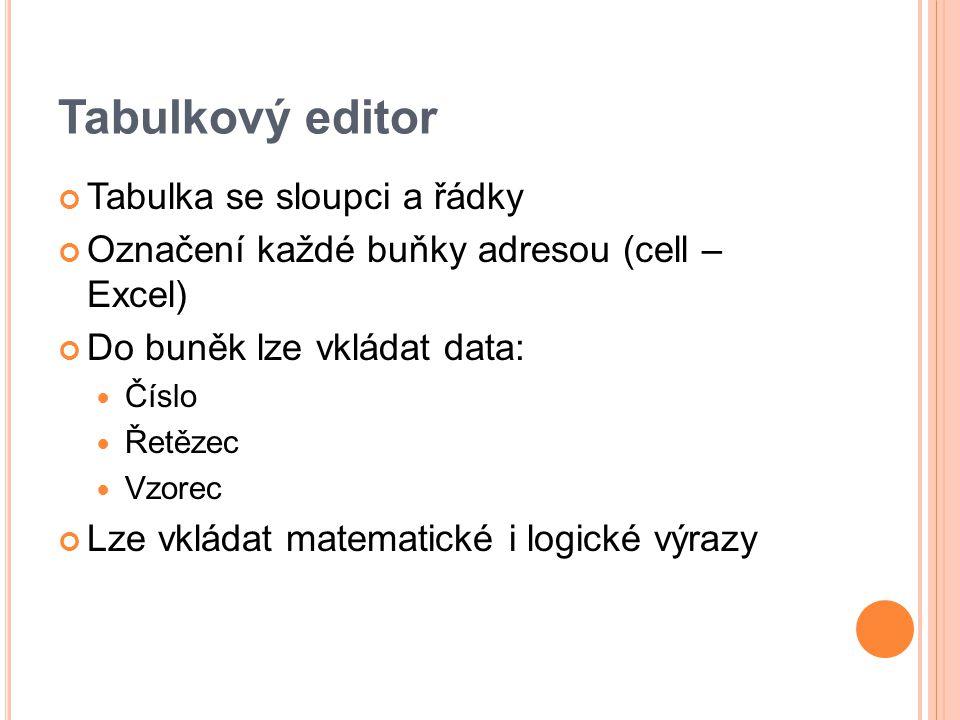 Tabulkový editor Tabulka se sloupci a řádky Označení každé buňky adresou (cell – Excel) Do buněk lze vkládat data: Číslo Řetězec Vzorec Lze vkládat matematické i logické výrazy