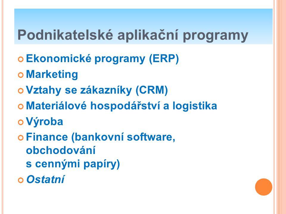 Podnikatelské aplikační programy Ekonomické programy (ERP) Marketing Vztahy se zákazníky (CRM) Materiálové hospodářství a logistika Výroba Finance (bankovní software, obchodování s cennými papíry) Ostatní