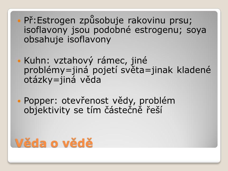 Věda o vědě Př:Estrogen způsobuje rakovinu prsu; isoflavony jsou podobné estrogenu; soya obsahuje isoflavony Kuhn: vztahový rámec, jiné problémy=jiná