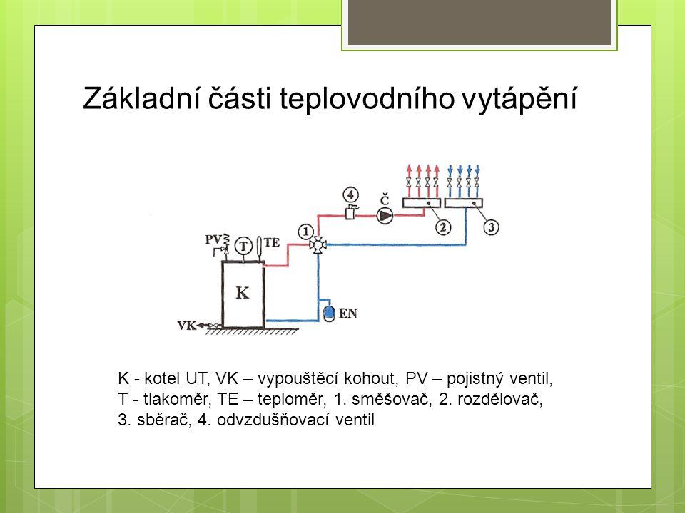 Základní části teplovodního vytápění K - kotel UT, VK – vypouštěcí kohout, PV – pojistný ventil, T - tlakoměr, TE – teploměr, 1. směšovač, 2. rozdělov