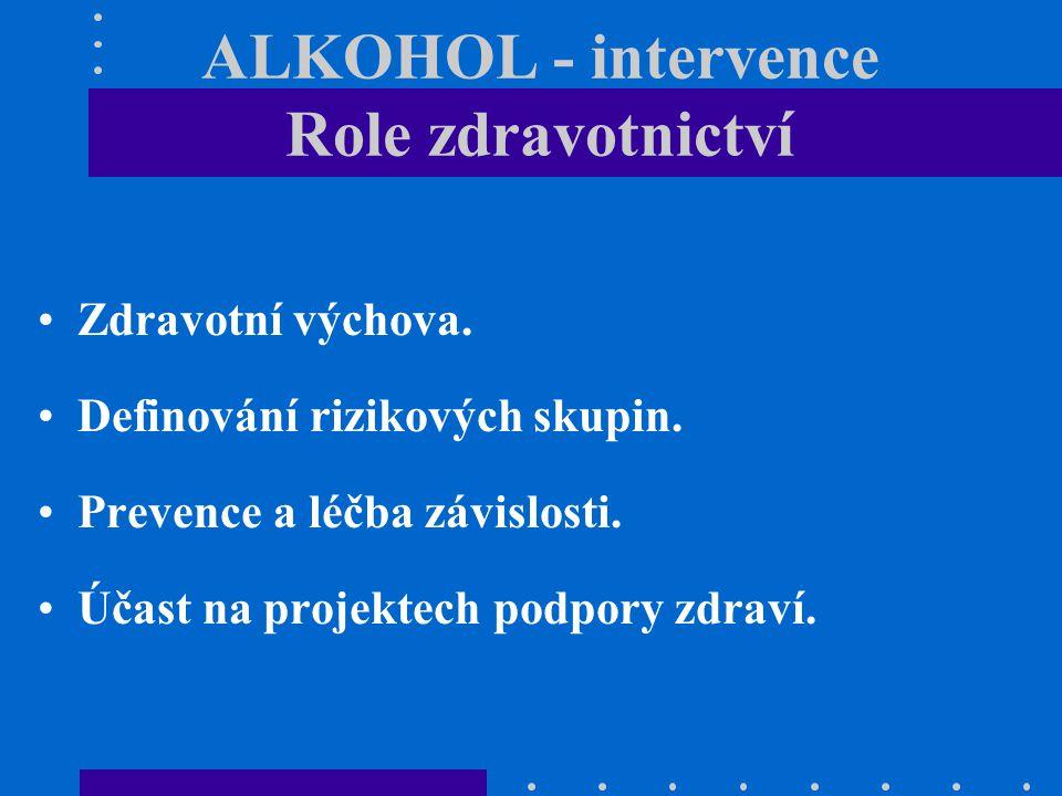 ALKOHOL - intervence Role zdravotnictví Zdravotní výchova. Definování rizikových skupin. Prevence a léčba závislosti. Účast na projektech podpory zdra