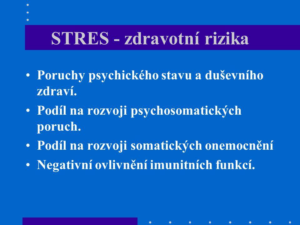 STRES - zdravotní rizika Poruchy psychického stavu a duševního zdraví. Podíl na rozvoji psychosomatických poruch. Podíl na rozvoji somatických onemocn