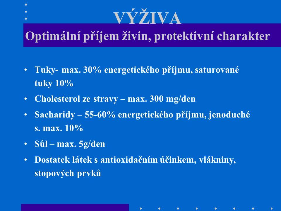 VÝŽIVA Optimální příjem živin, protektivní charakter Tuky- max. 30% energetického příjmu, saturované tuky 10% Cholesterol ze stravy – max. 300 mg/den