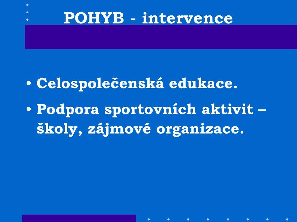 POHYB - intervence Celospolečenská edukace. Podpora sportovních aktivit – školy, zájmové organizace.