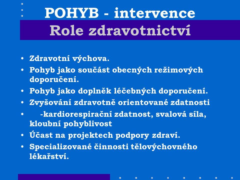 POHYB - intervence Role zdravotnictví Zdravotní výchova. Pohyb jako součást obecných režimových doporučení. Pohyb jako doplněk léčebných doporučení. Z