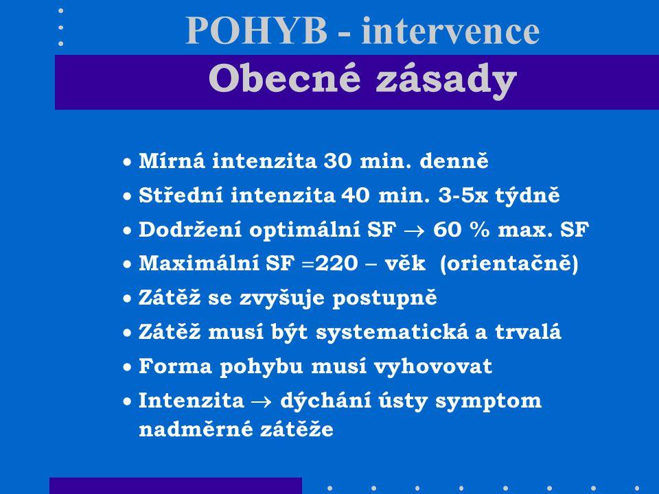 POHYB - intervence Obecné zásady  Mírná intenzita 30 min. denně  Střední intenzita 40 min. 3-5x týdně  Dodržení optimální SF  60 % max. SF  Maxim