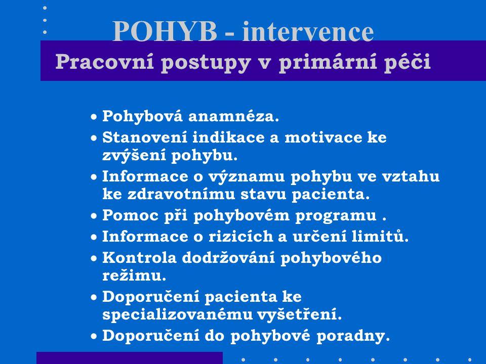 POHYB - intervence Pracovní postupy v primární péči  Pohybová anamnéza.  Stanovení indikace a motivace ke zvýšení pohybu.  Informace o významu pohy