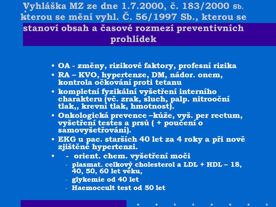 Vyhláška MZ ze dne 1.7.2000, č. 183/2000 Sb. kterou se mění vyhl. Č. 56/1997 Sb., kterou se stanoví obsah a časové rozmezí preventivních prohlídek OA