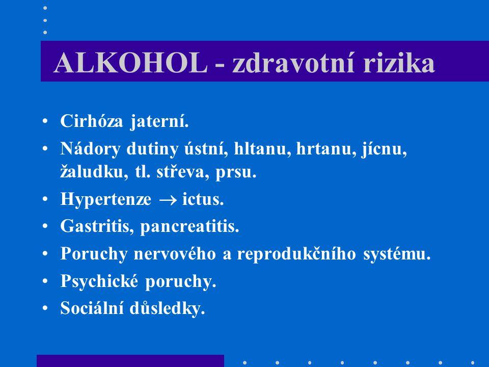 ALKOHOL - zdravotní rizika Cirhóza jaterní. Nádory dutiny ústní, hltanu, hrtanu, jícnu, žaludku, tl. střeva, prsu. Hypertenze  ictus. Gastritis, panc