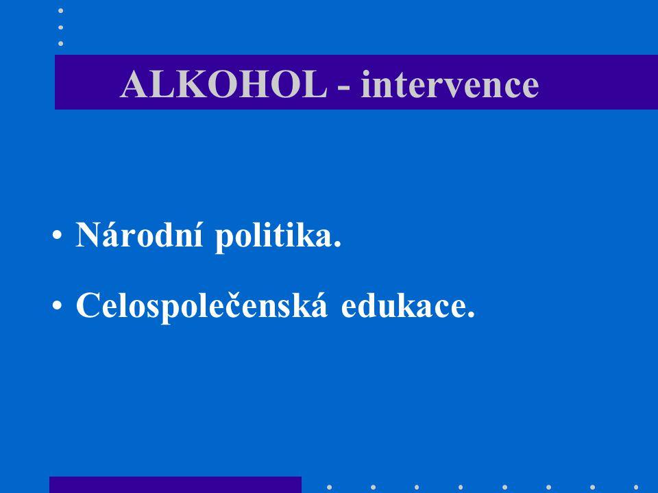 ALKOHOL - intervence Národní politika. Celospolečenská edukace.