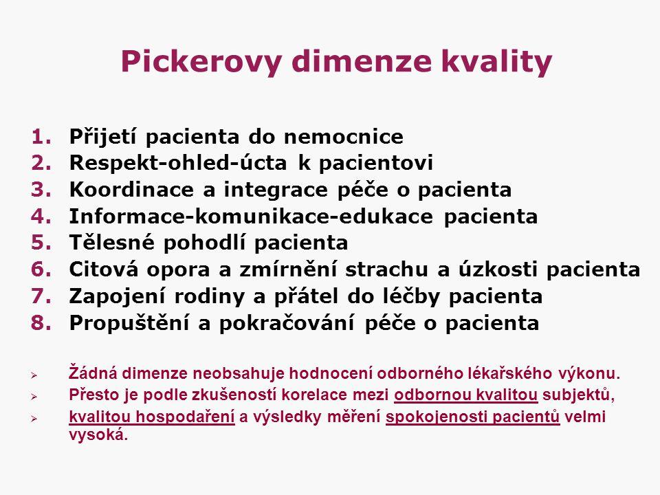 Pickerovy dimenze kvality 1.Přijetí pacienta do nemocnice 2.Respekt-ohled-úcta k pacientovi 3.Koordinace a integrace péče o pacienta 4.Informace-komun
