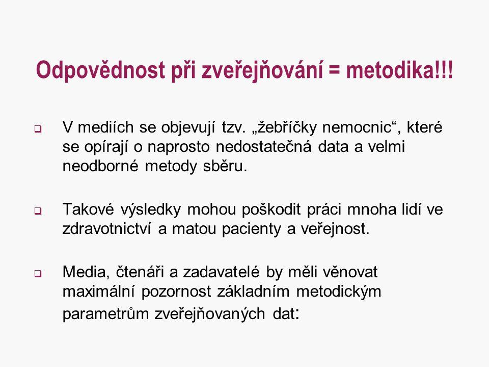 """Odpovědnost při zveřejňování = metodika!!!  V mediích se objevují tzv. """"žebříčky nemocnic"""", které se opírají o naprosto nedostatečná data a velmi neo"""