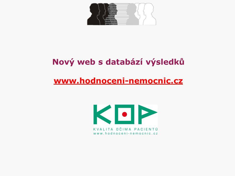 Nový web s databází výsledků www.hodnoceni-nemocnic.cz www.hodnoceni-nemocnic.cz