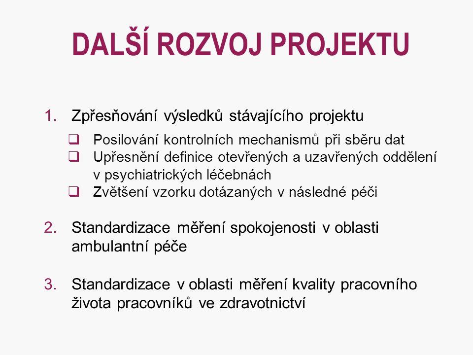 DALŠÍ ROZVOJ PROJEKTU 1.Zpřesňování výsledků stávajícího projektu  Posilování kontrolních mechanismů při sběru dat  Upřesnění definice otevřených a