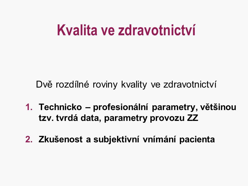 Kvalita ve zdravotnictví Dvě rozdílné roviny kvality ve zdravotnictví 1.Technicko – profesionální parametry, většinou tzv. tvrdá data, parametry provo
