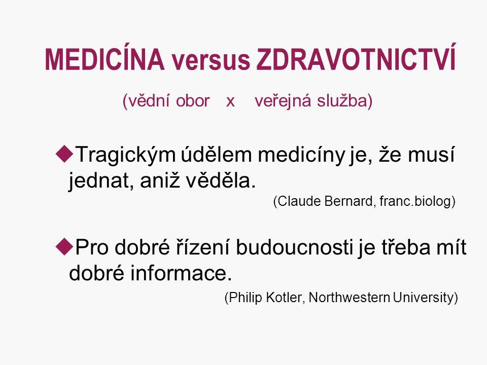 MEDICÍNA versus ZDRAVOTNICTVÍ (vědní obor x veřejná služba)  Tragickým údělem medicíny je, že musí jednat, aniž věděla. (Claude Bernard, franc.biolog