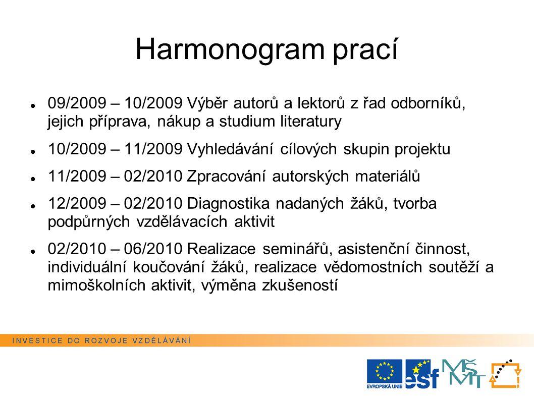 Harmonogram prací 09/2009 – 10/2009 Výběr autorů a lektorů z řad odborníků, jejich příprava, nákup a studium literatury 10/2009 – 11/2009 Vyhledávání