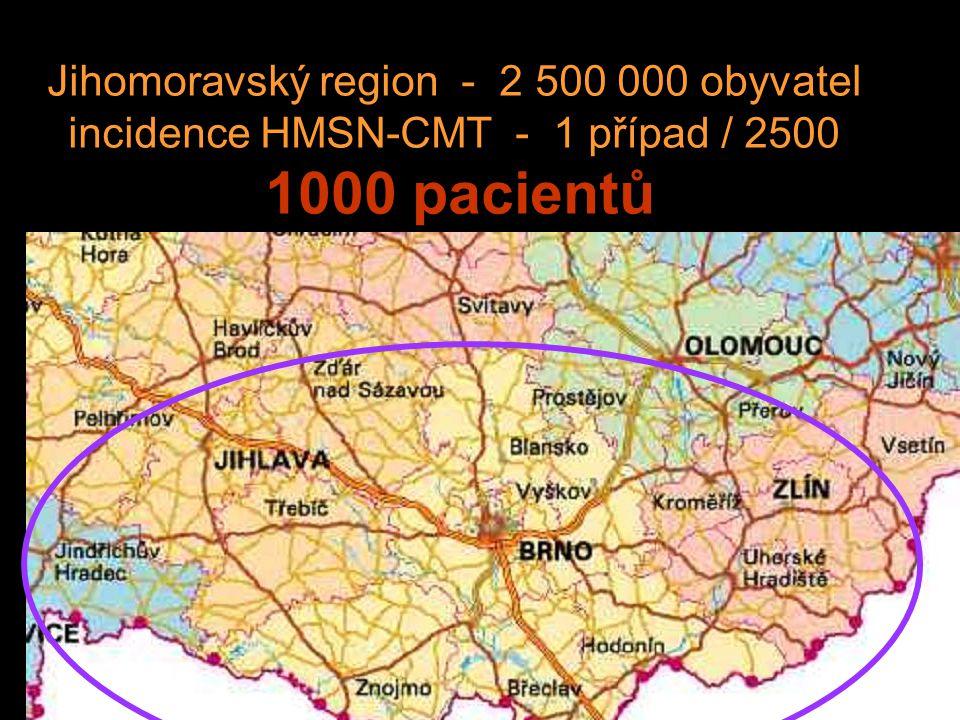 Jihomoravský region - 2 500 000 obyvatel incidence HMSN-CMT - 1 případ / 2500 1000 pacientů